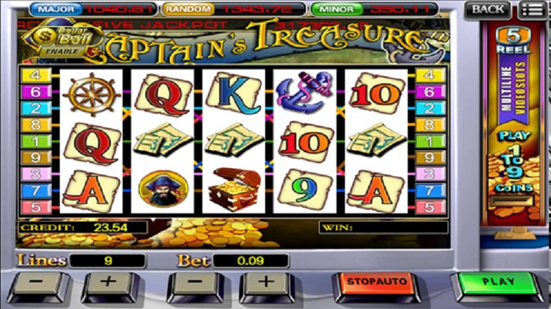 Some interesting facts about SCR888 Slot Games