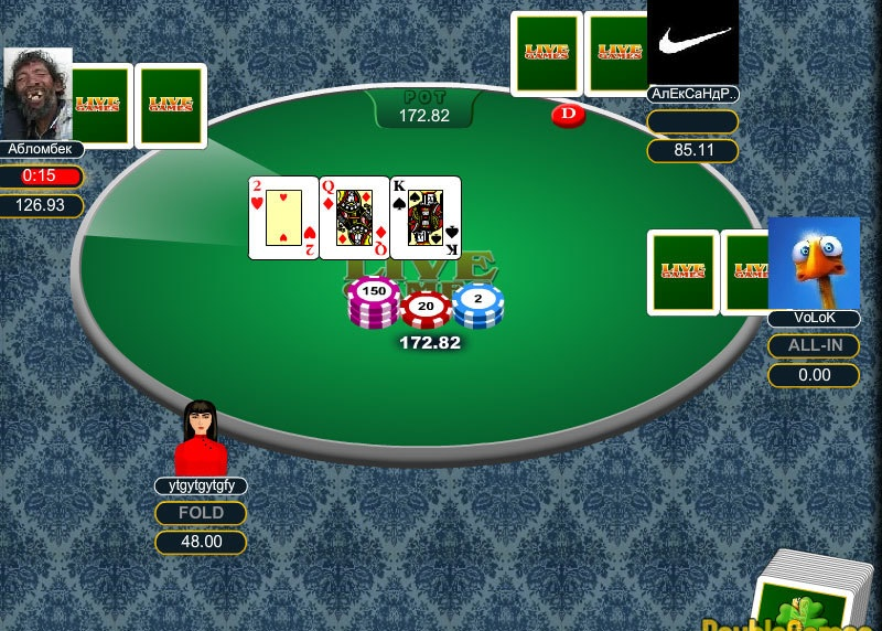 Free Online Poker Overview of Gamer Kind and Also Table Setting