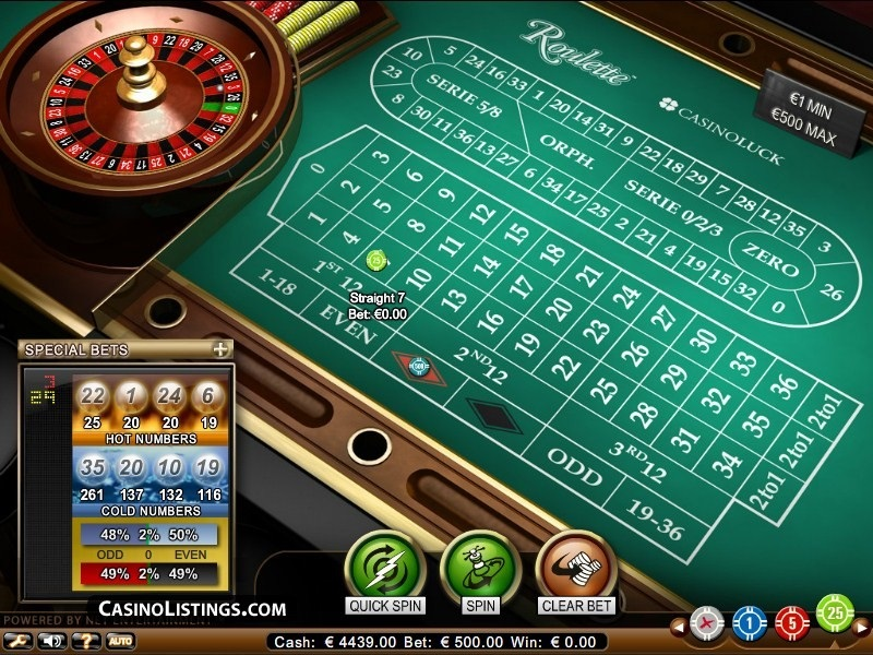 Experience Casinos Through The Best Games Online!